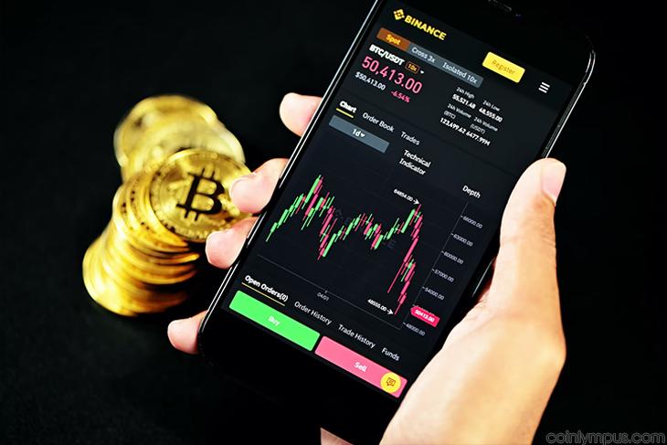 san binance mua ban bitcoin btc